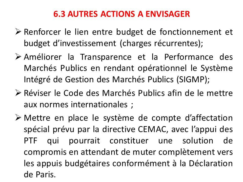 6.3 AUTRES ACTIONS A ENVISAGER Renforcer le lien entre budget de fonctionnement et budget dinvestissement (charges récurrentes); Améliorer la Transpar