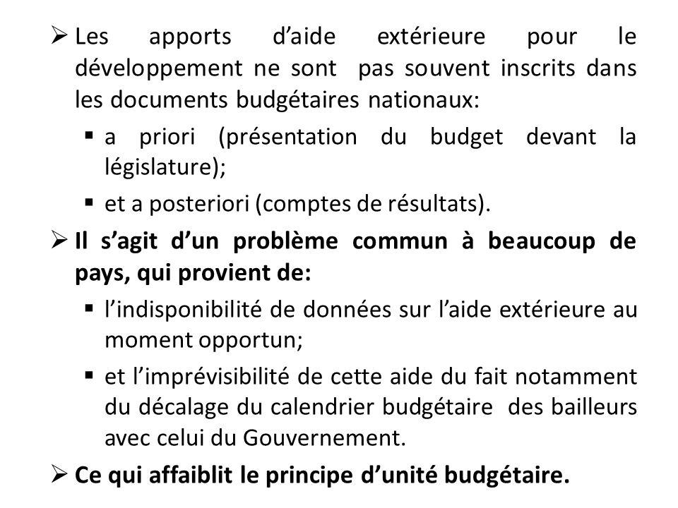 Les apports daide extérieure pour le développement ne sont pas souvent inscrits dans les documents budgétaires nationaux: a priori (présentation du bu