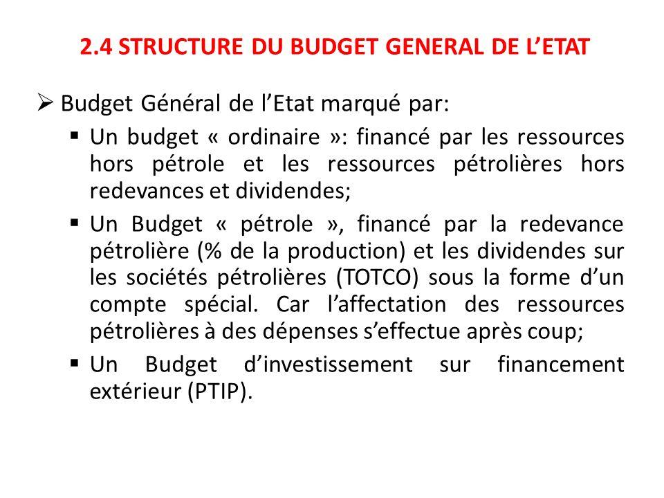 2.4 STRUCTURE DU BUDGET GENERAL DE LETAT Budget Général de lEtat marqué par: Un budget « ordinaire »: financé par les ressources hors pétrole et les r