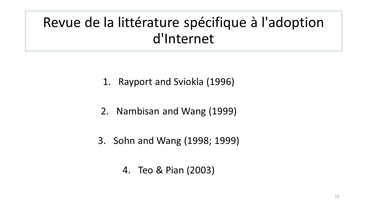 1.Rayport and Sviokla (1996) 2.Nambisan and Wang (1999) 3.Sohn and Wang (1998; 1999) 4.Teo & Pian (2003) 10