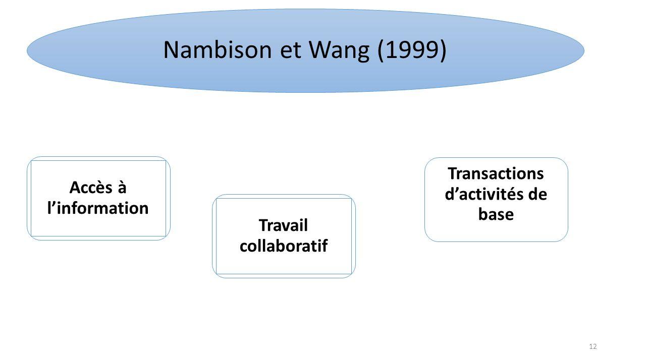 Nambison et Wang (1999) Travail collaboratif Accès à linformation Transactions dactivités de base 12