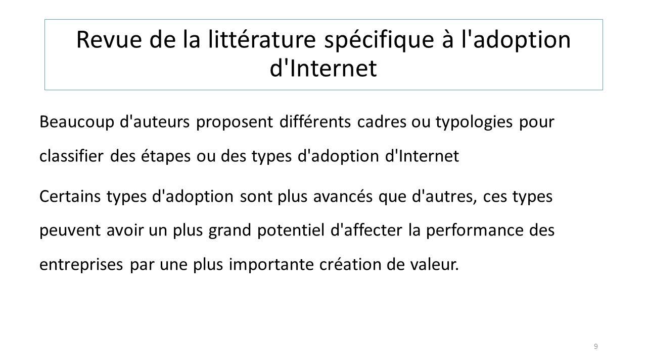Beaucoup d'auteurs proposent différents cadres ou typologies pour classifier des étapes ou des types d'adoption d'Internet Certains types d'adoption s