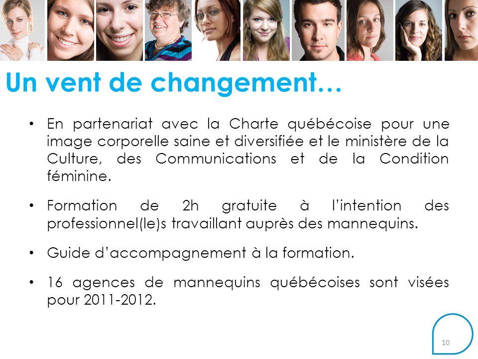 Un vent de changement… En partenariat avec la Charte québécoise pour une image corporelle saine et diversifiée et le ministère de la Culture, des Communications et de la Condition féminine.