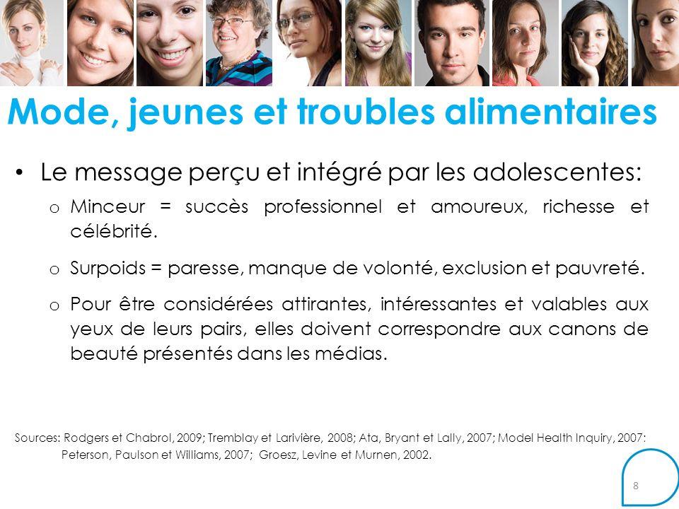Mode, jeunes et troubles alimentaires Le message perçu et intégré par les adolescentes: o Minceur = succès professionnel et amoureux, richesse et célébrité.
