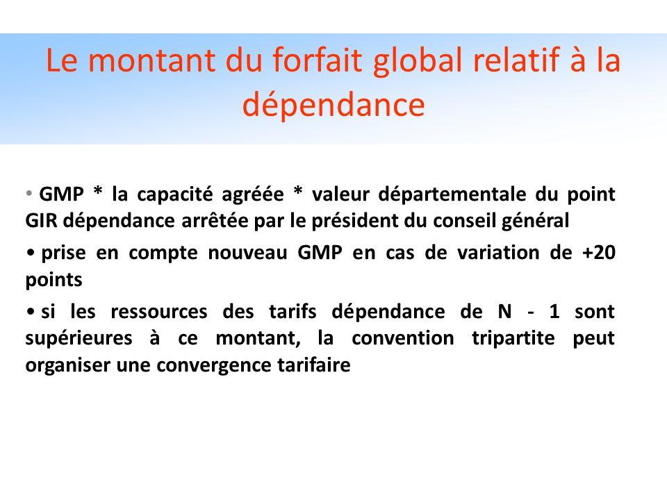 Le système de tarification prévu par le nouvel article L.314-2 au 1 er /1/2010 4 catégories de ressources un forfait global relatif aux soins un forfa
