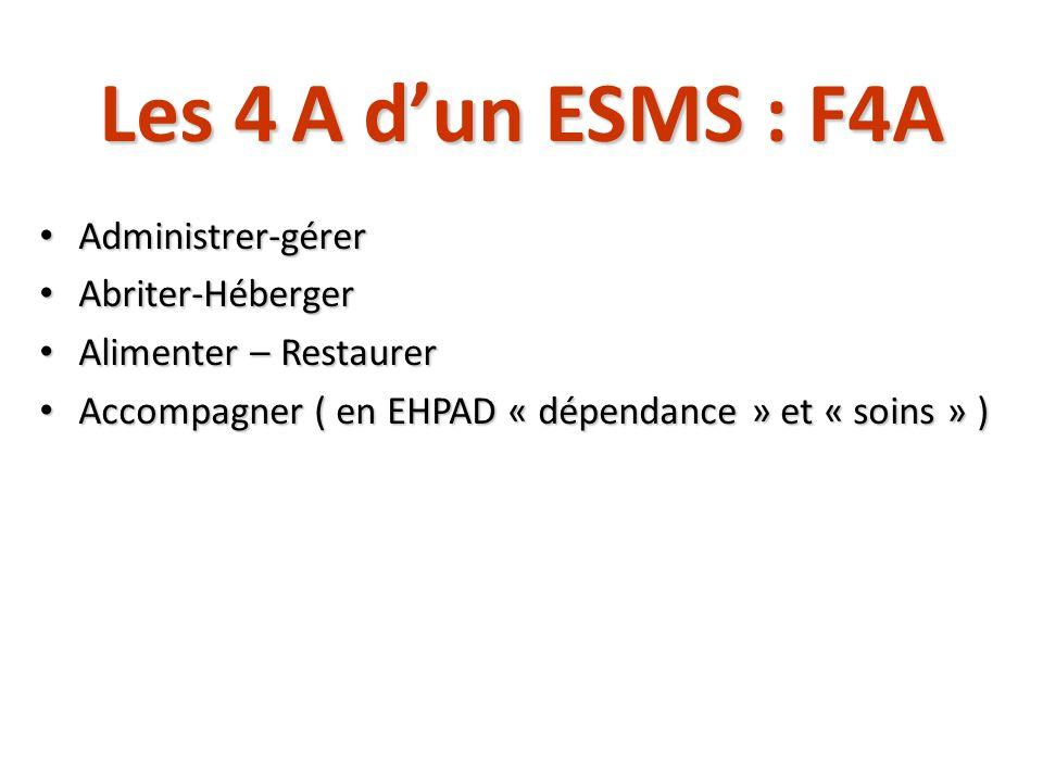 Les GAM des ESMS GAM = groupe d activités majeures Vers des référentiels nationaux de coûts en application de larticle R.314-33-1 et des référentiels