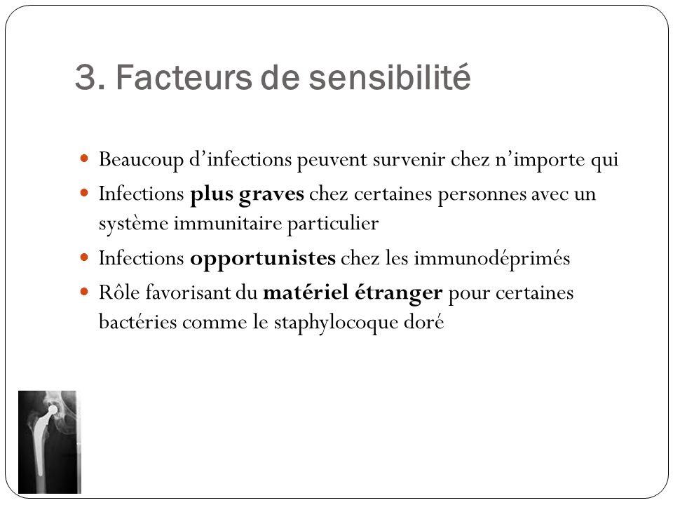 3. Facteurs de sensibilité Beaucoup dinfections peuvent survenir chez nimporte qui Infections plus graves chez certaines personnes avec un système imm