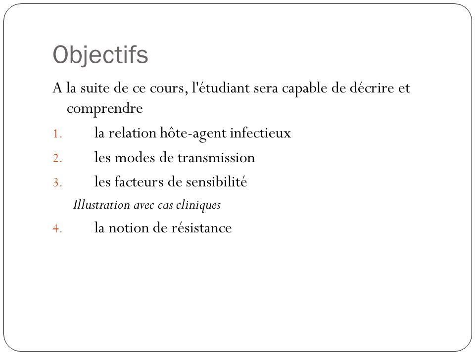 Objectifs A la suite de ce cours, l'étudiant sera capable de décrire et comprendre 1. la relation hôte-agent infectieux 2. les modes de transmission 3