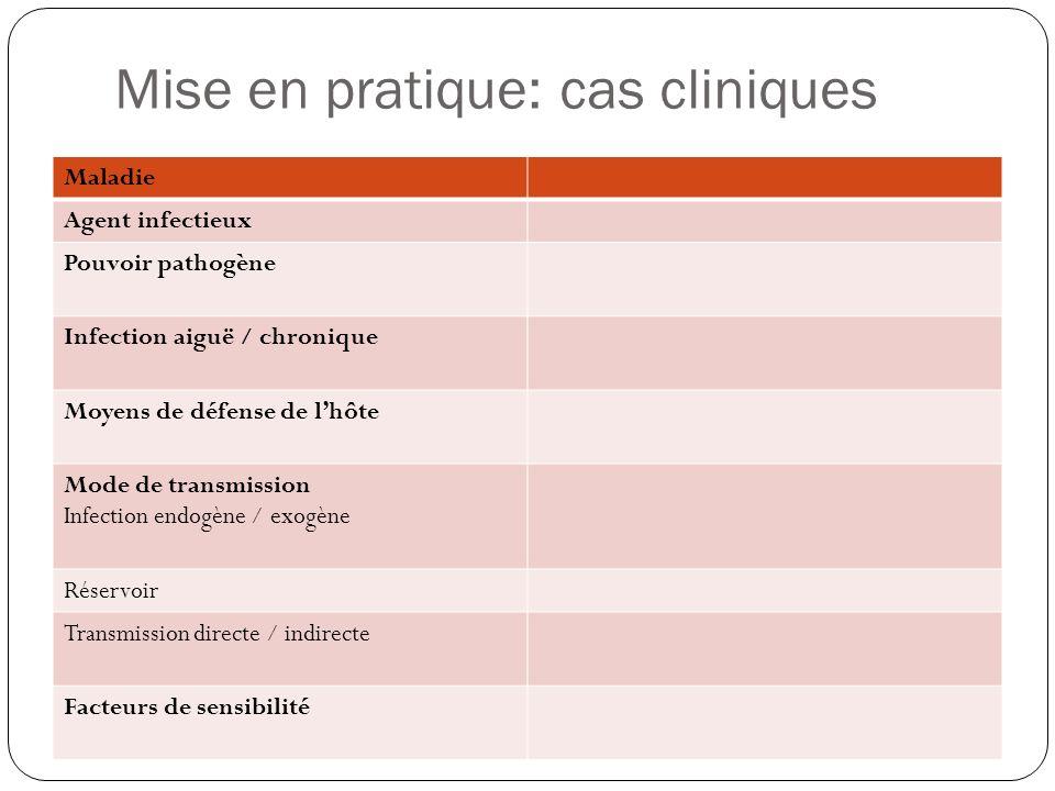 Mise en pratique: cas cliniques Maladie Agent infectieux Pouvoir pathogène Infection aiguë / chronique Moyens de défense de lhôte Mode de transmission
