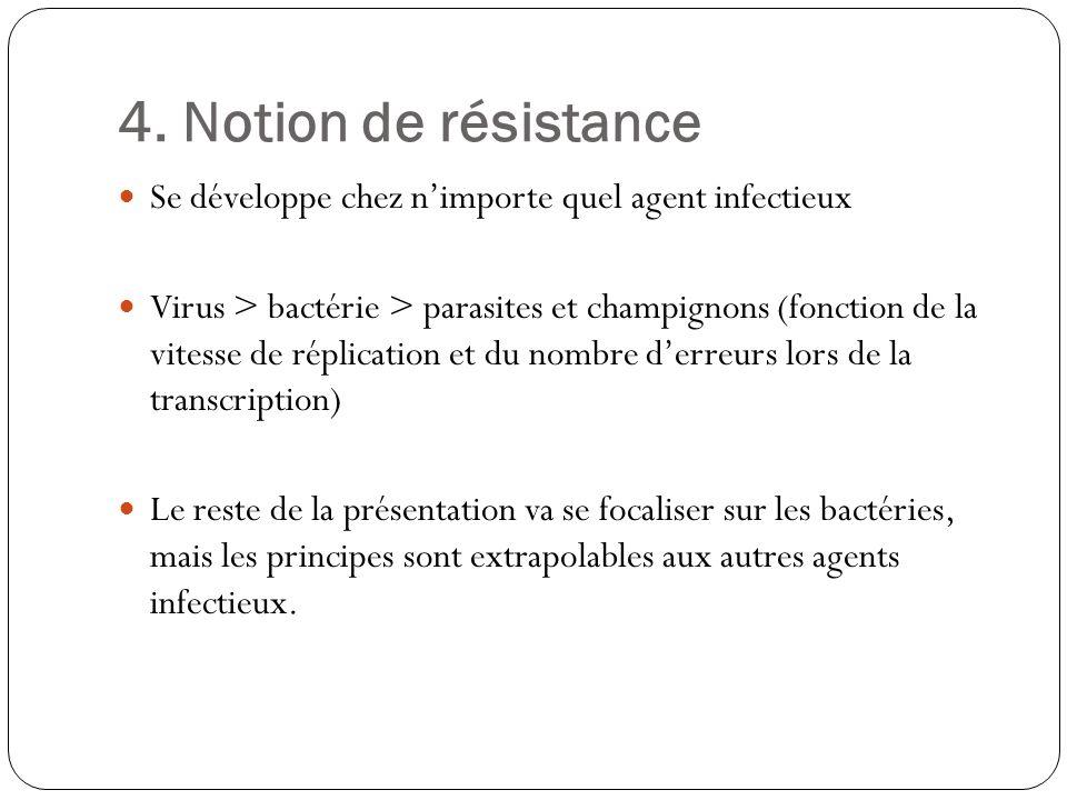 4. Notion de résistance Se développe chez nimporte quel agent infectieux Virus > bactérie > parasites et champignons (fonction de la vitesse de réplic
