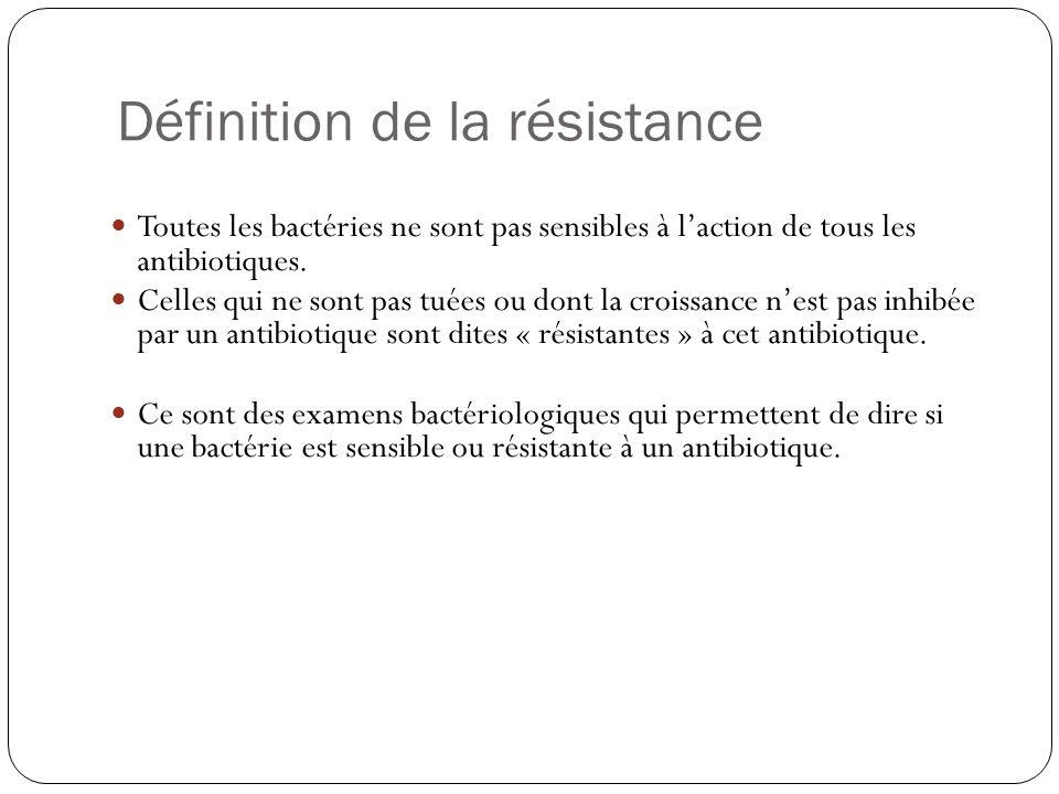 Définition de la résistance Toutes les bactéries ne sont pas sensibles à laction de tous les antibiotiques. Celles qui ne sont pas tuées ou dont la cr
