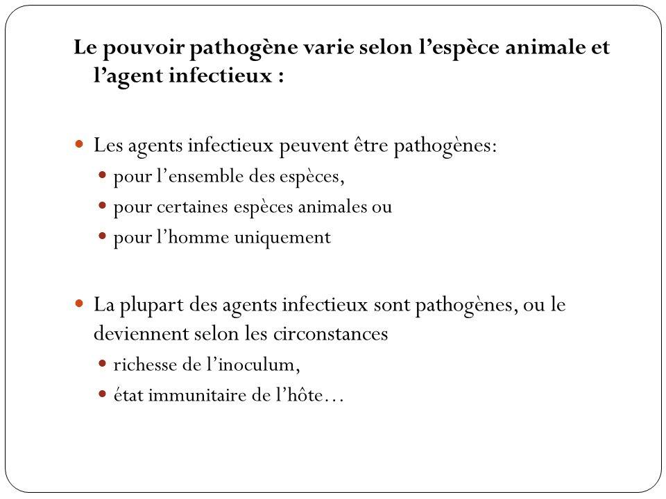 Le pouvoir pathogène varie selon lespèce animale et lagent infectieux : Les agents infectieux peuvent être pathogènes: pour lensemble des espèces, pou