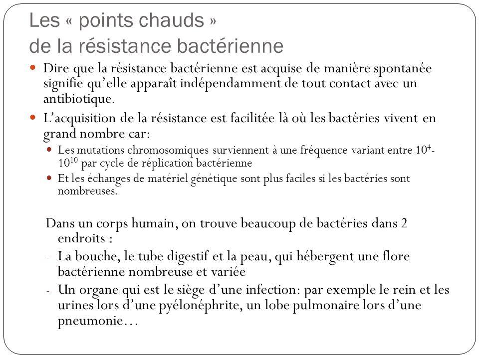 Les « points chauds » de la résistance bactérienne Dire que la résistance bactérienne est acquise de manière spontanée signifie quelle apparaît indépe