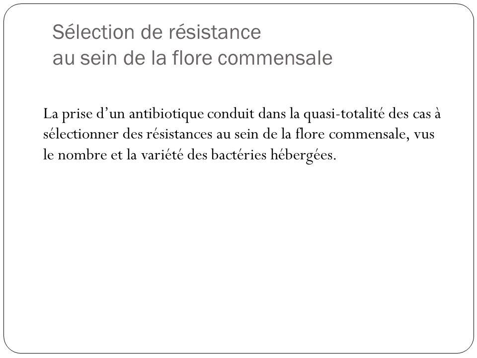 Sélection de résistance au sein de la flore commensale La prise dun antibiotique conduit dans la quasi-totalité des cas à sélectionner des résistances