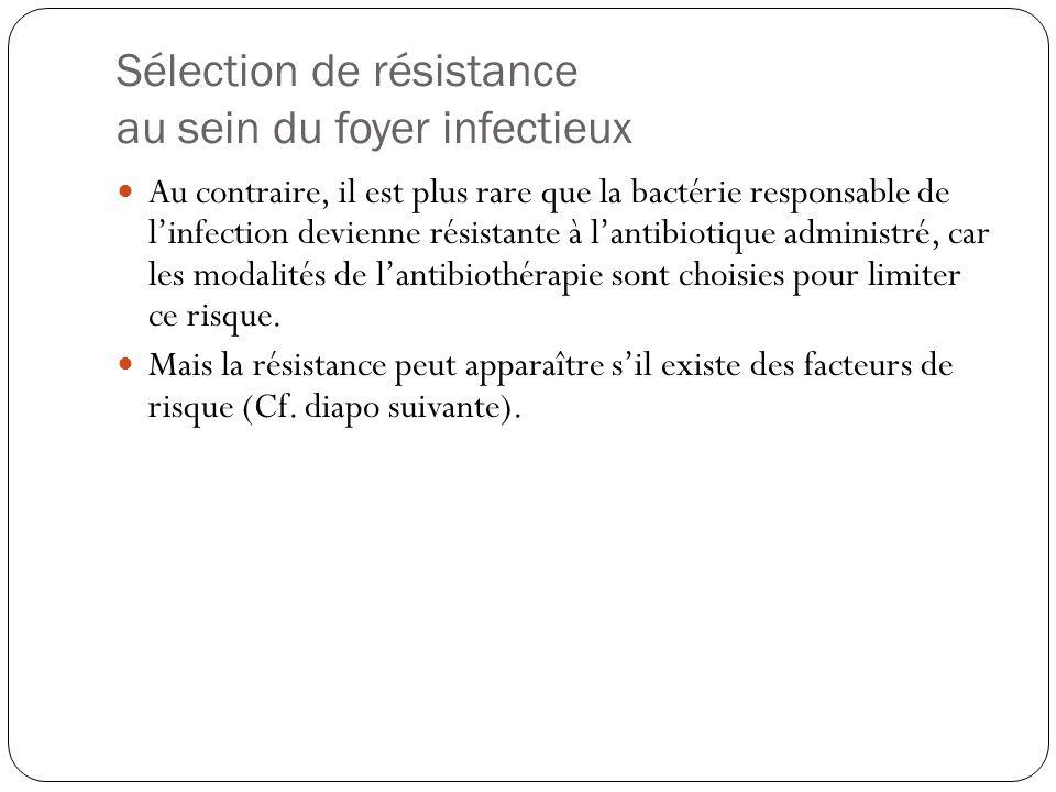 Sélection de résistance au sein du foyer infectieux Au contraire, il est plus rare que la bactérie responsable de linfection devienne résistante à lan