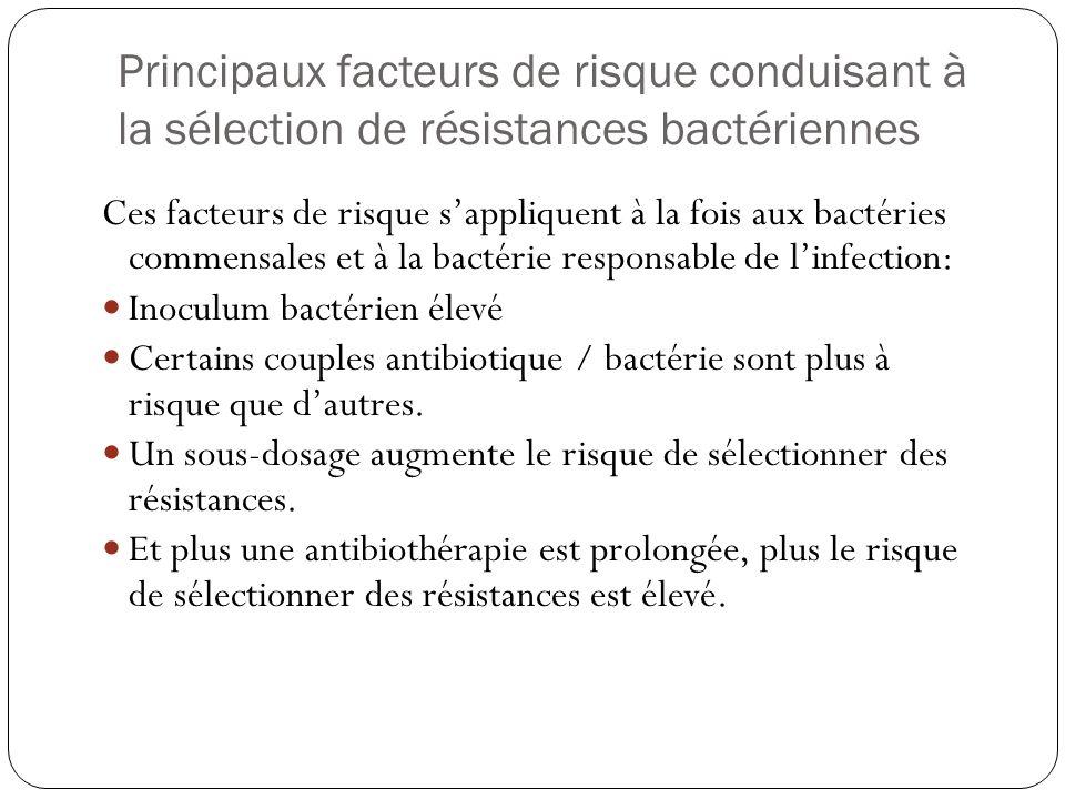 Principaux facteurs de risque conduisant à la sélection de résistances bactériennes Ces facteurs de risque sappliquent à la fois aux bactéries commens