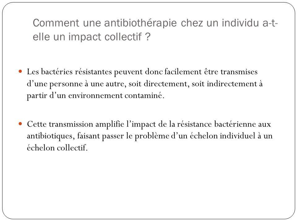 Comment une antibiothérapie chez un individu a-t- elle un impact collectif ? Les bactéries résistantes peuvent donc facilement être transmises dune pe