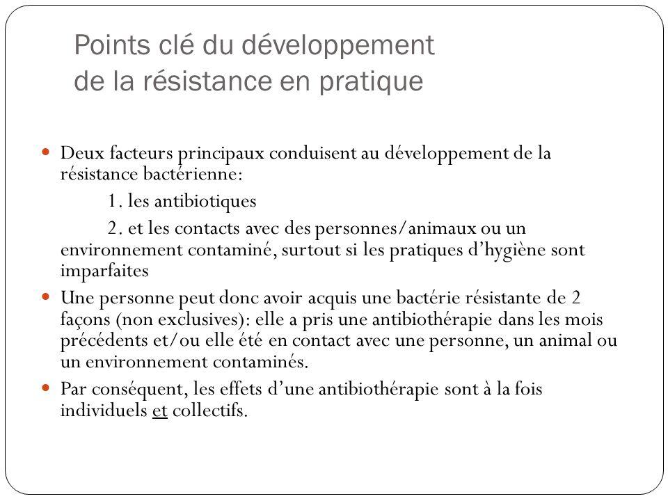 Points clé du développement de la résistance en pratique Deux facteurs principaux conduisent au développement de la résistance bactérienne: 1. les ant