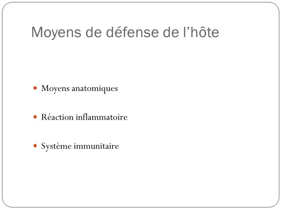 Moyens de défense de lhôte Moyens anatomiques Réaction inflammatoire Système immunitaire