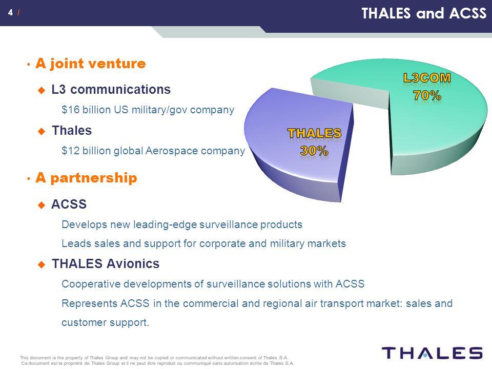 4 / Ce document est la propriété de Thales Group et il ne peut être reproduit ou communiqué sans autorisation écrite de Thales S.A. This document is t
