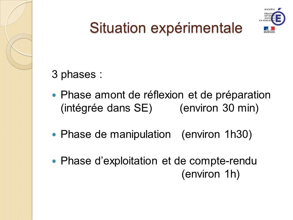 Situation expérimentale 3 phases : Phase amont de réflexion et de préparation (intégrée dans SE) (environ 30 min) Phase de manipulation (environ 1h30)