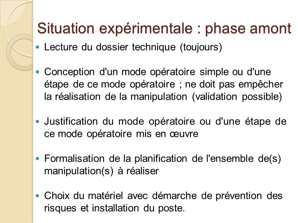 Situation expérimentale : phase amont Lecture du dossier technique (toujours) Conception d'un mode opératoire simple ou d'une étape de ce mode opérato