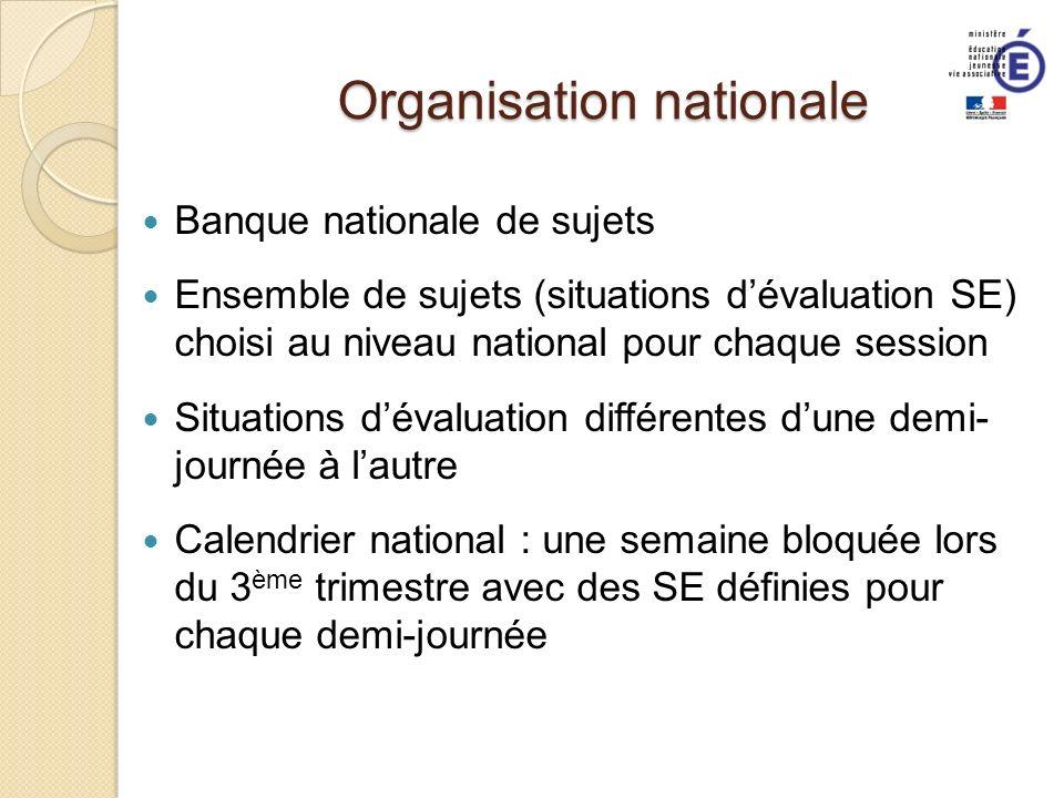 Organisation nationale Banque nationale de sujets Ensemble de sujets (situations dévaluation SE) choisi au niveau national pour chaque session Situati