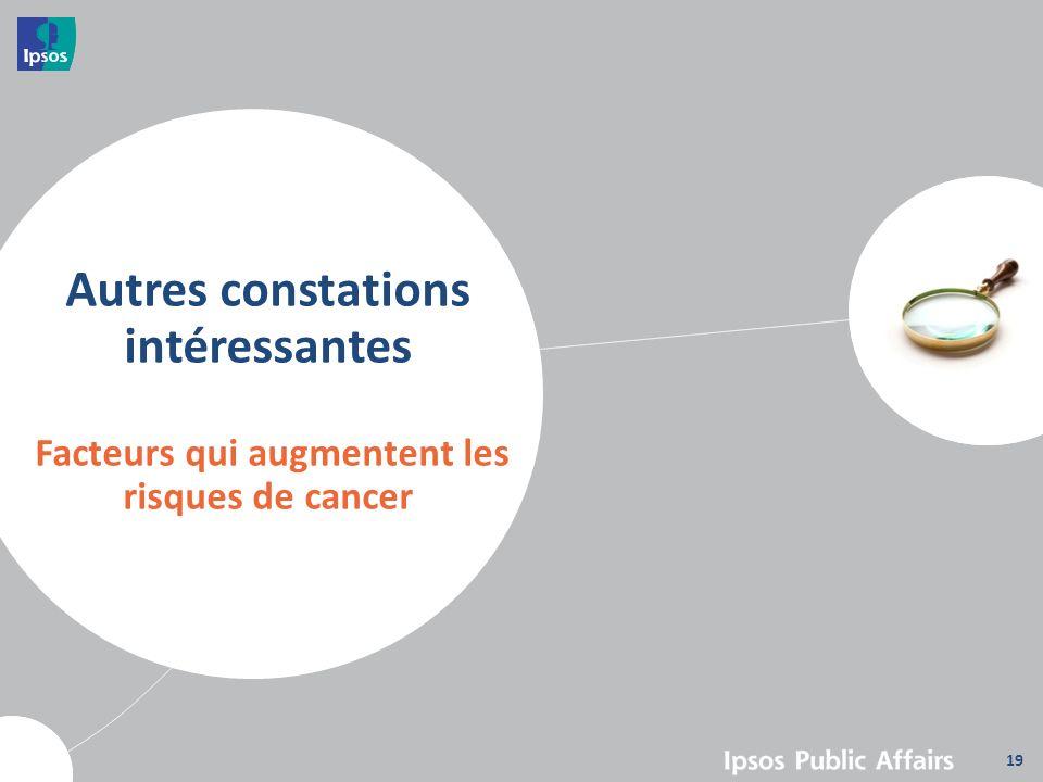 Autres constations intéressantes Facteurs qui augmentent les risques de cancer 19