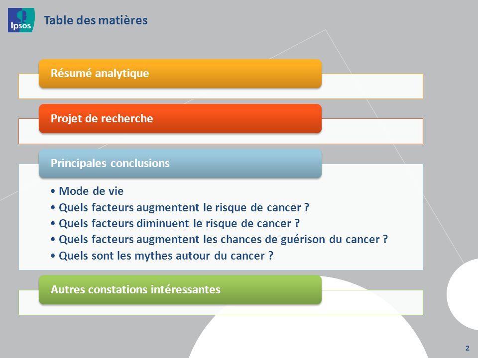 Table des matières 2 Résumé analytiqueProjet de recherche Mode de vie Quels facteurs augmentent le risque de cancer ? Quels facteurs diminuent le risq