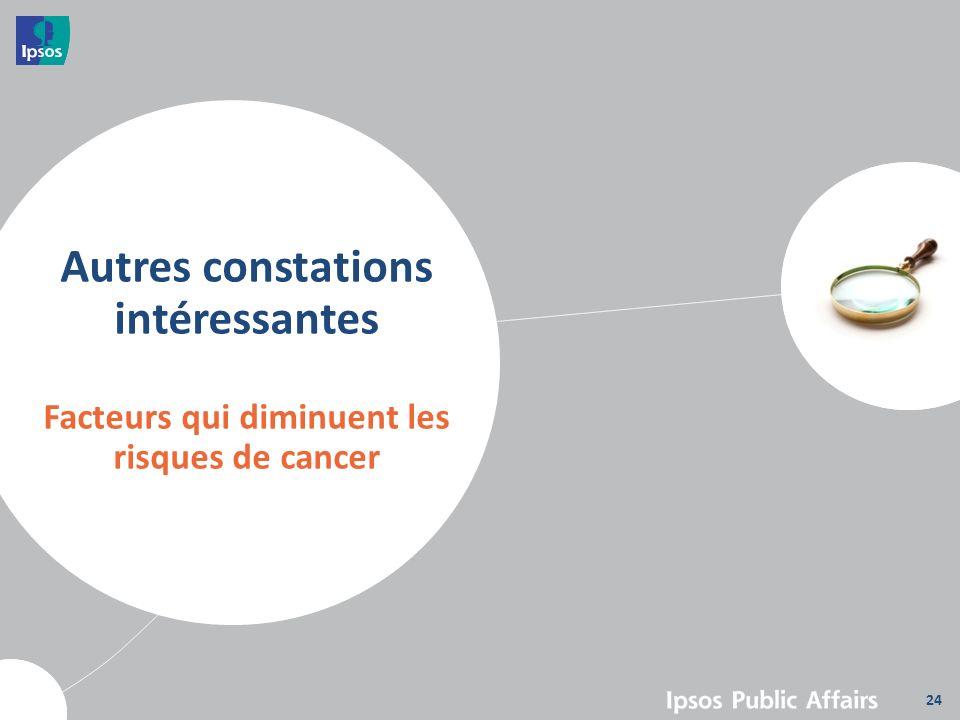 Autres constations intéressantes Facteurs qui diminuent les risques de cancer 24
