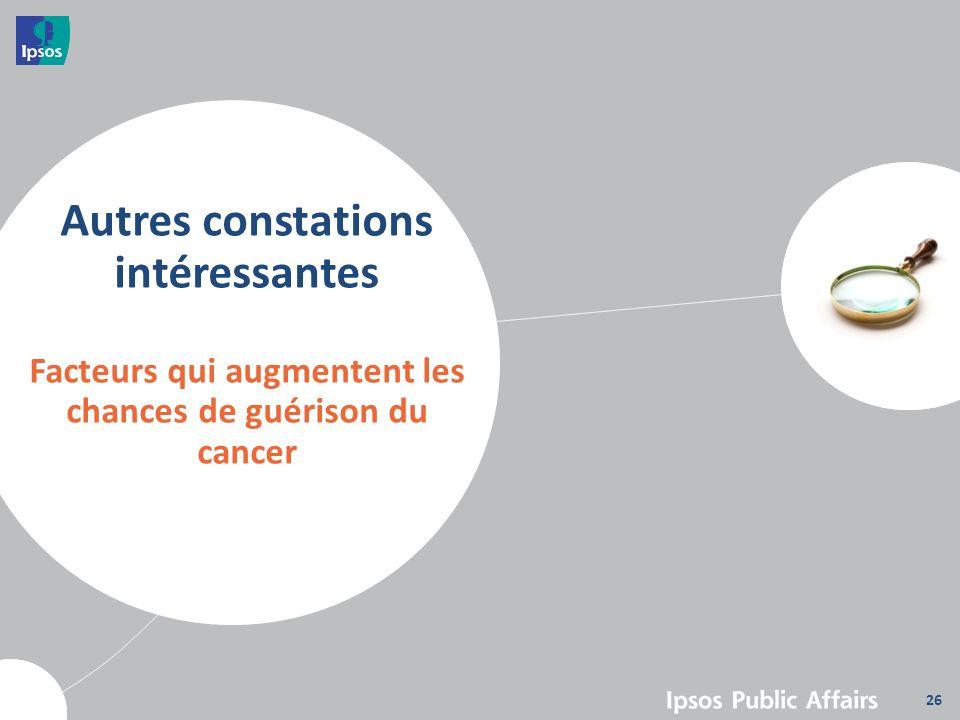 Autres constations intéressantes Facteurs qui augmentent les chances de guérison du cancer 26