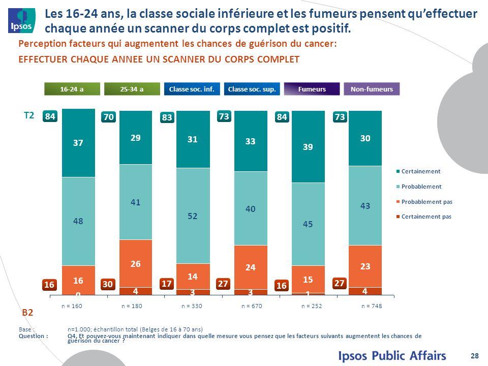 Les 16-24 ans, la classe sociale inférieure et les fumeurs pensent queffectuer chaque année un scanner du corps complet est positif. 28 Perception fac