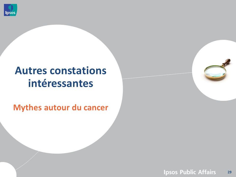 Autres constations intéressantes Mythes autour du cancer 29