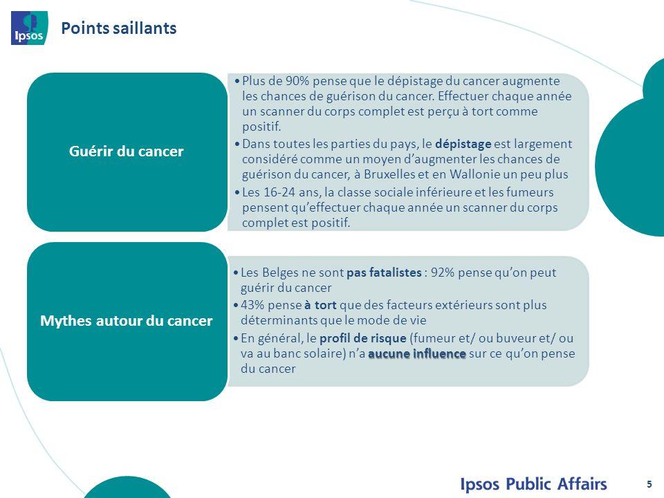Points saillants Plus de 90% pense que le dépistage du cancer augmente les chances de guérison du cancer. Effectuer chaque année un scanner du corps c