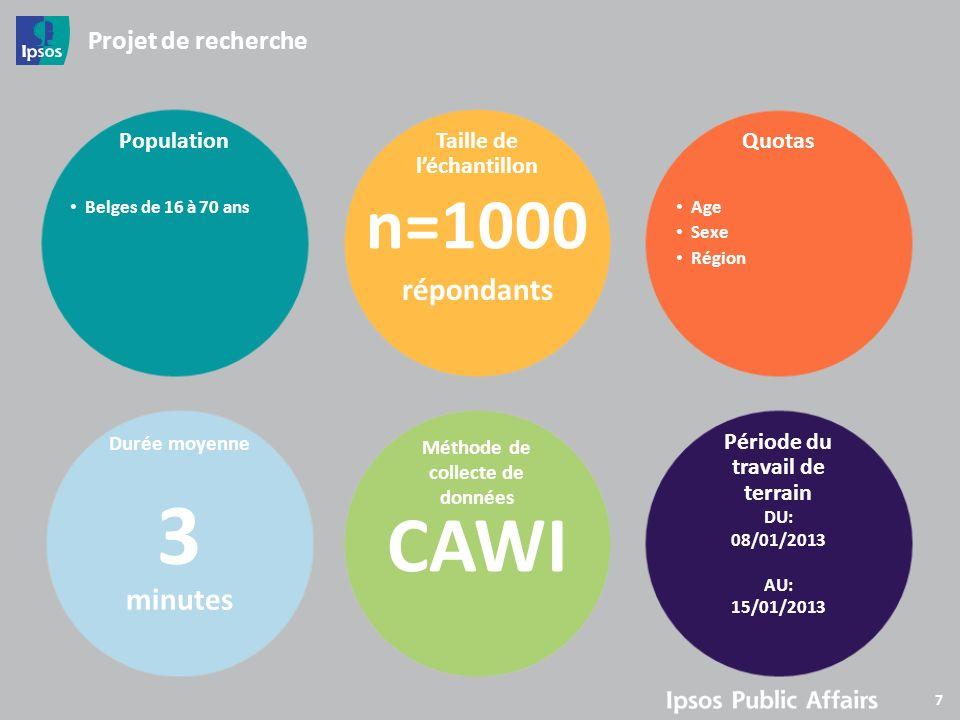 7 Population Belges de 16 à 70 ans Taille de léchantillon n=1000 répondants Quotas Age Sexe Région Méthode de collecte de données CAWI Période du trav