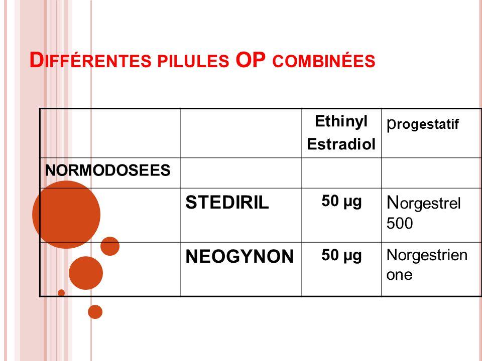 D IFFÉRENTES PILULES OP COMBINÉES Ethinyl Estradiol p rogestatif NORMODOSEES STEDIRIL 50 µg N orgestrel 500 NEOGYNON 50 µgNorgestrien one