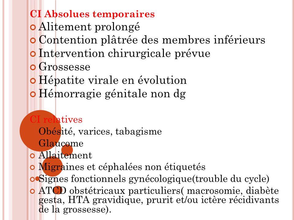 CI Absolues temporaires Alitement prolongé Contention plâtrée des membres inférieurs Intervention chirurgicale prévue Grossesse Hépatite virale en évolution Hémorragie génitale non dg CI relatives Obésité, varices, tabagisme Glaucome Allaitement Migraines et céphalées non étiquetés Signes fonctionnels gynécologique(trouble du cycle) ATCD obstétricaux particuliers( macrosomie, diabète gesta, HTA gravidique, prurit et/ou ictère récidivants de la grossesse).