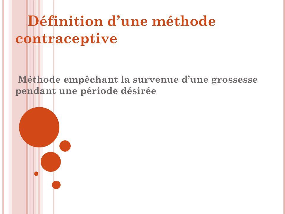Définition dune méthode contraceptive Méthode empêchant la survenue dune grossesse pendant une période désirée
