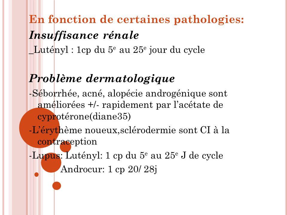 En fonction de certaines pathologies: Insuffisance rénale _Lutényl : 1cp du 5 e au 25 e jour du cycle Problème dermatologique -Séborrhée, acné, alopécie androgénique sont améliorées +/- rapidement par lacétate de cyprotérone(diane35) -Lérythème noueux,sclérodermie sont CI à la contraception -Lupus: Lutényl: 1 cp du 5 e au 25 e J de cycle Androcur: 1 cp 20/ 28j