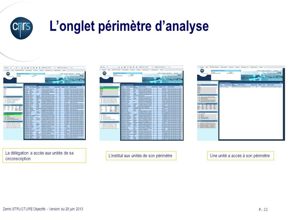 Zento STRUCTURE Objectifs - Version du 28 juin 2013 P.
