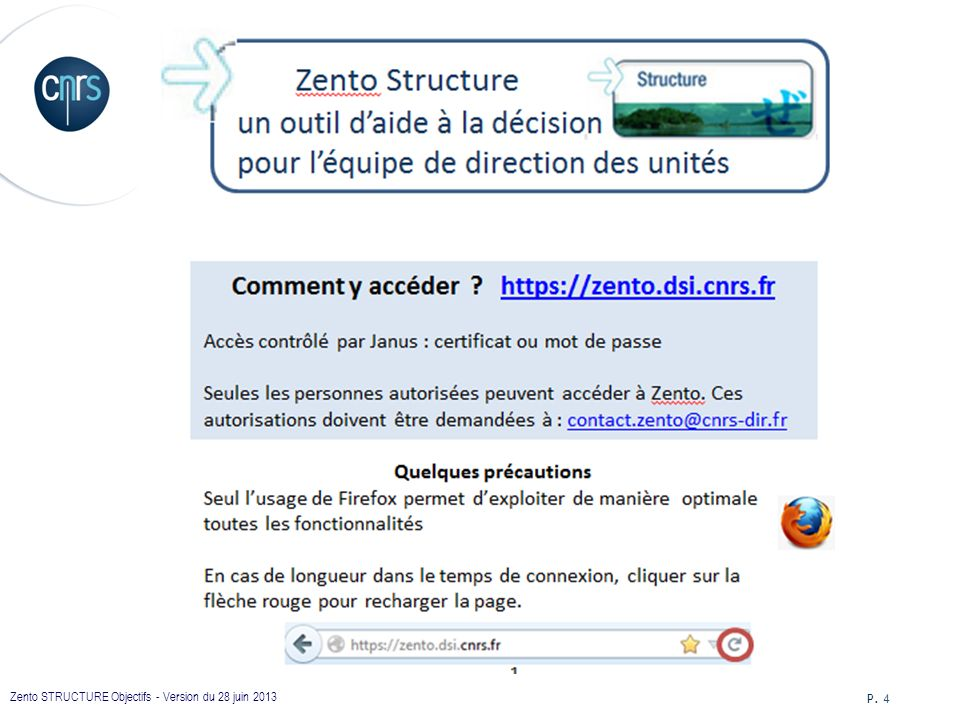 Zento STRUCTURE Objectifs - Version du 28 juin 2013 P. 4