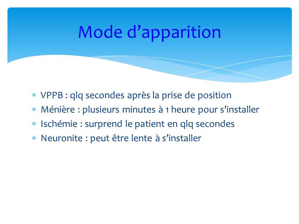 VPPB : qlq secondes après la prise de position Ménière : plusieurs minutes à 1 heure pour sinstaller Ischémie : surprend le patient en qlq secondes Ne