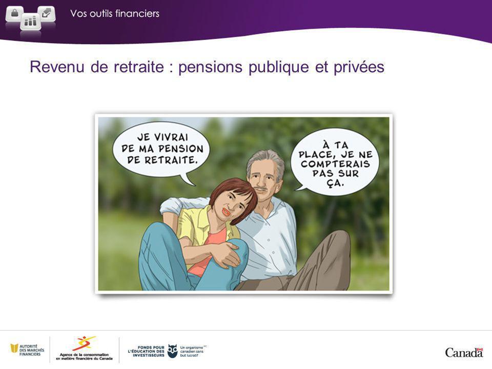 Revenu de retraite : pensions publique et privées