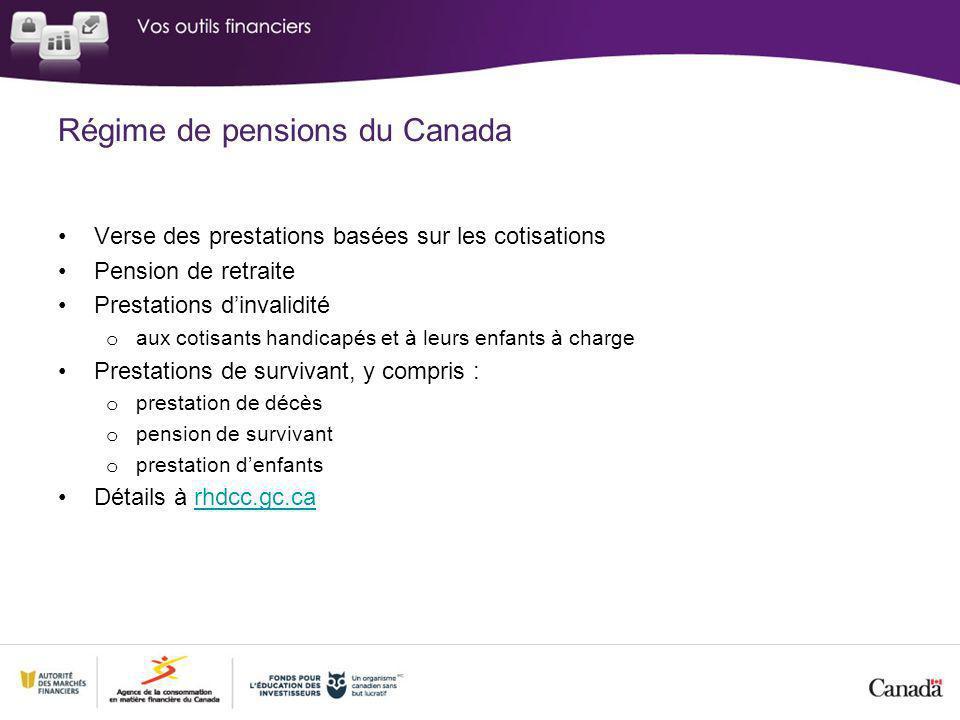 Régime de pensions du Canada Verse des prestations basées sur les cotisations Pension de retraite Prestations dinvalidité o aux cotisants handicapés et à leurs enfants à charge Prestations de survivant, y compris : o prestation de décès o pension de survivant o prestation denfants Détails à rhdcc.gc.carhdcc.gc.ca