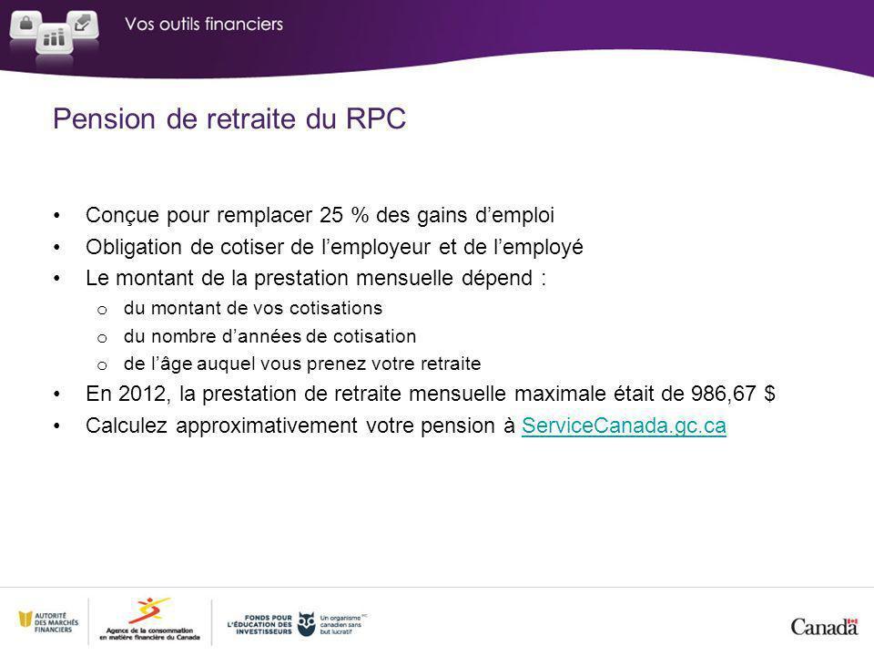 Pension de retraite du RPC Conçue pour remplacer 25 % des gains demploi Obligation de cotiser de lemployeur et de lemployé Le montant de la prestation mensuelle dépend : o du montant de vos cotisations o du nombre dannées de cotisation o de lâge auquel vous prenez votre retraite En 2012, la prestation de retraite mensuelle maximale était de 986,67 $ Calculez approximativement votre pension à ServiceCanada.gc.caServiceCanada.gc.ca