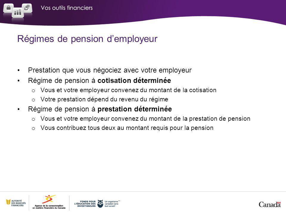 Régimes de pension demployeur Prestation que vous négociez avec votre employeur Régime de pension à cotisation déterminée o Vous et votre employeur convenez du montant de la cotisation o Votre prestation dépend du revenu du régime Régime de pension à prestation déterminée o Vous et votre employeur convenez du montant de la prestation de pension o Vous contribuez tous deux au montant requis pour la pension