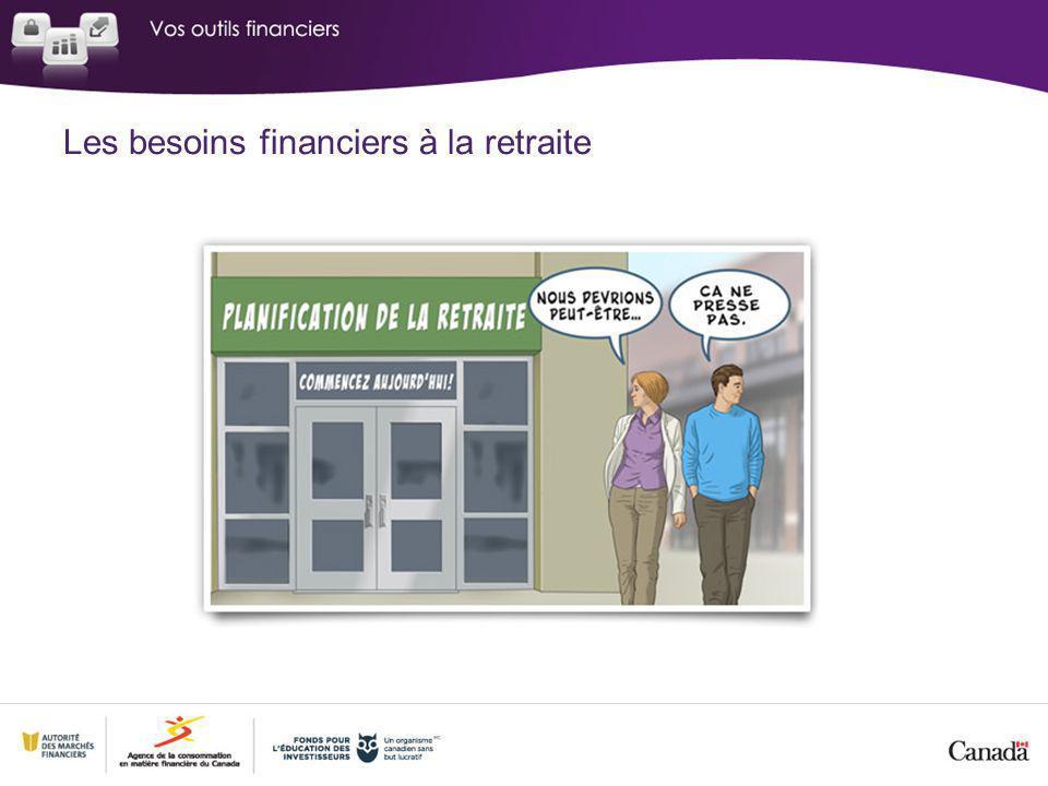 Calculatrice du revenu de retraite canadienne ServiceCanada.gc.ca