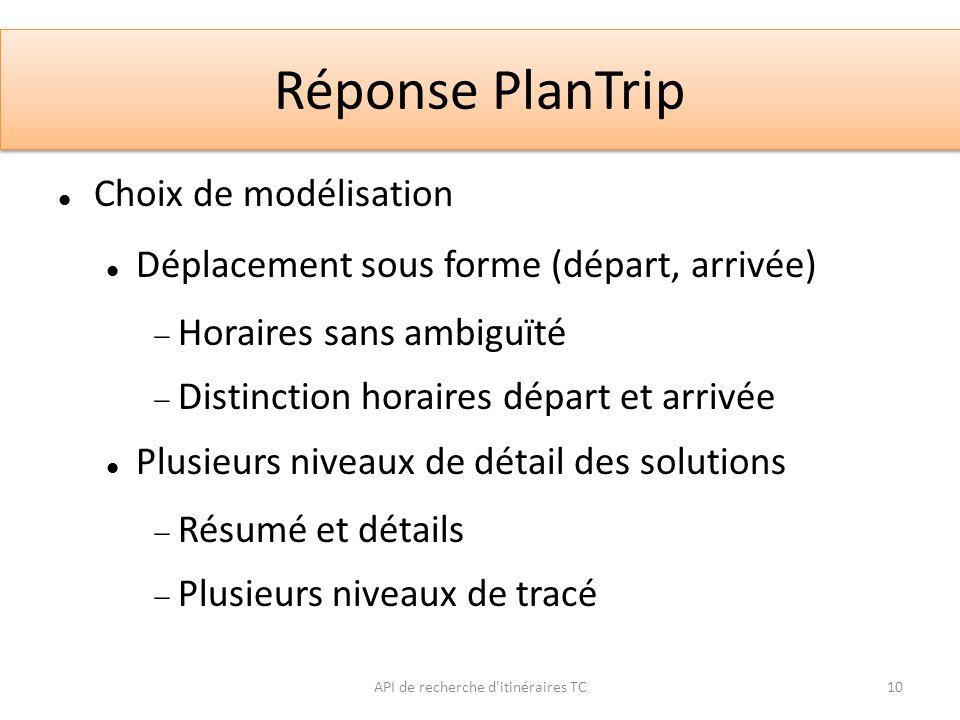 Réponse PlanTrip API de recherche d'itinéraires TC10 Choix de modélisation Déplacement sous forme (départ, arrivée) Horaires sans ambiguïté Distinctio