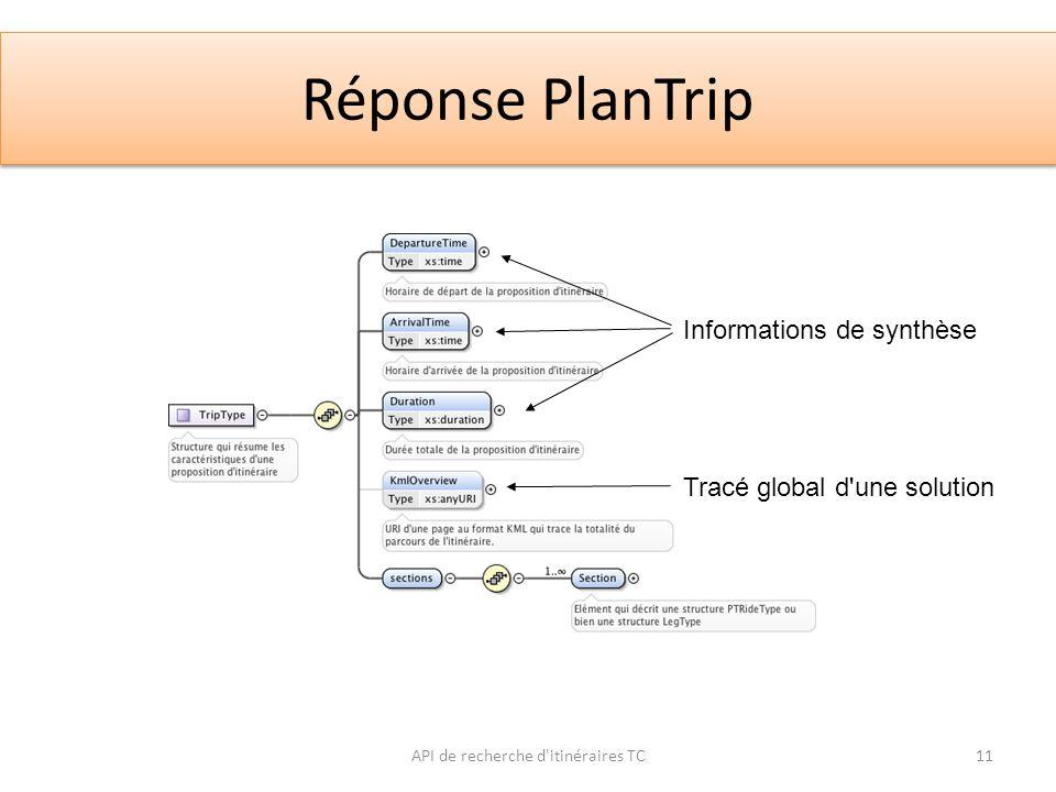 Réponse PlanTrip API de recherche d'itinéraires TC11 Informations de synthèse Tracé global d'une solution