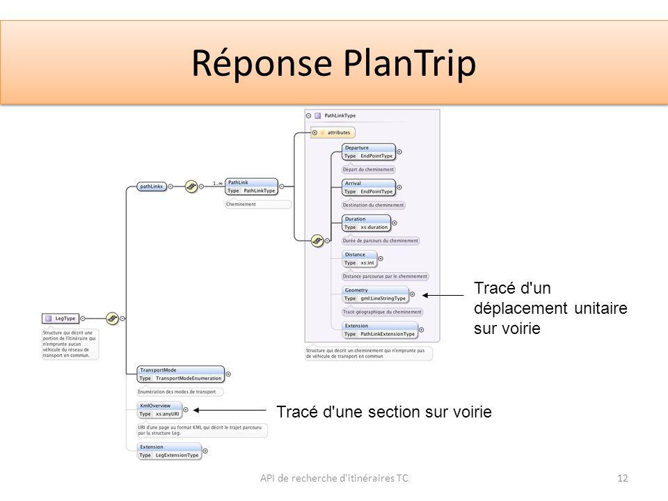 Réponse PlanTrip API de recherche d'itinéraires TC12 Tracé d'une section sur voirie Tracé d'un déplacement unitaire sur voirie